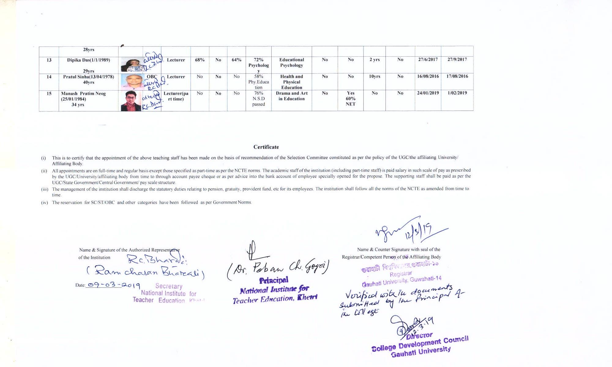 Bachelor of Education (B.Ed.) Staff
